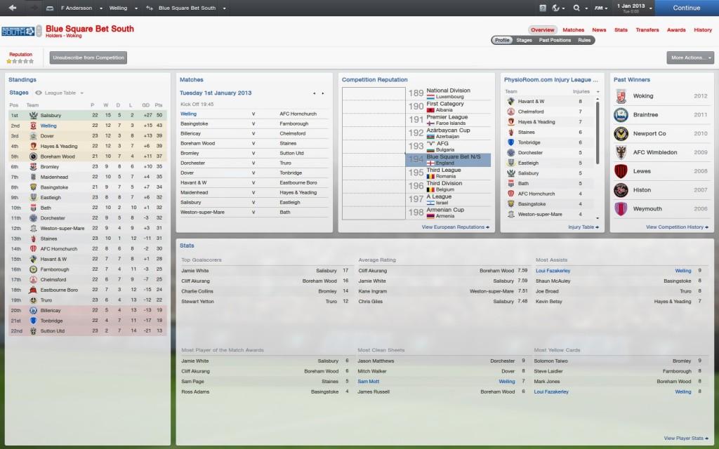 League 2012-12