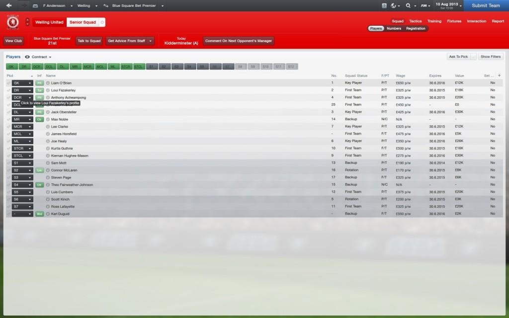 2013-14 Start of season squad
